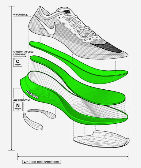 Vaporfly NEXT% unique features